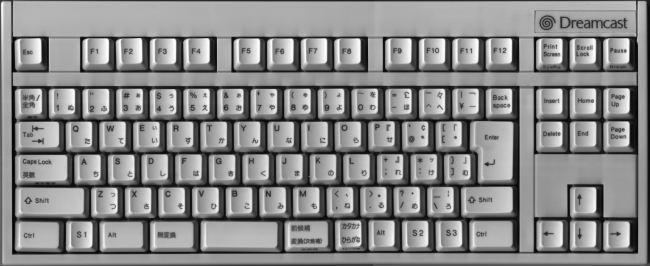 Any Keyboard